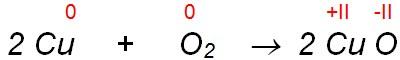 bild_reaktionsgleichung1.jpg