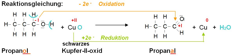 bild_reaktionsgleichung2.jpg