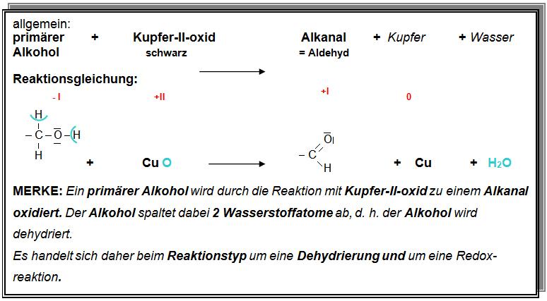 Lernzirkel Station 1 Oxidation primärer Alkohole zum Aldehyd ...