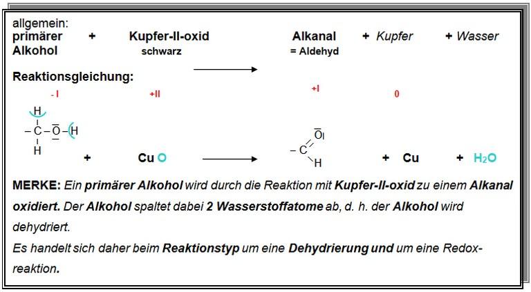 bild_reaktionsgleichung3.jpg