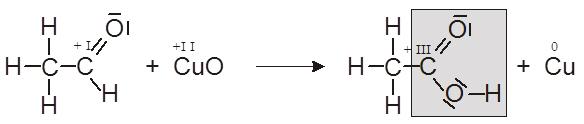Lernzirkel: Carbonsäuren und Carbonsäure-Ester ...