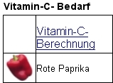 Berechnung des Vitamin C- Bedarfes