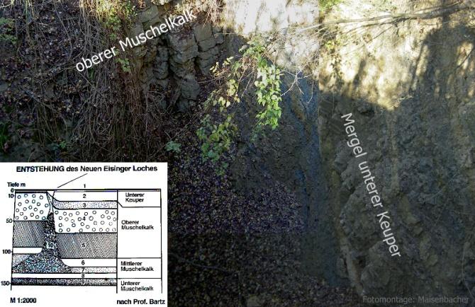 Neues Eisinger Loch