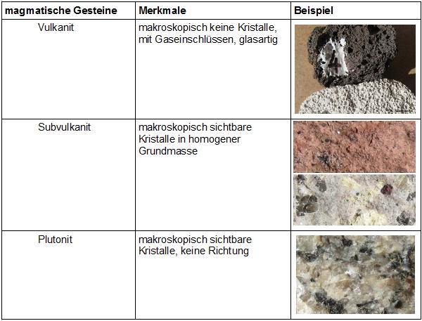 Magmatische Gesteine Merkmale