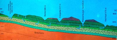 Schematische Darstellung: Der Weg des Wassers