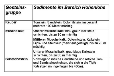 sedimente.jpg