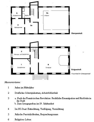 hintergrundinformationen ? landesbildungsserver baden-württemberg - Koschere Küche