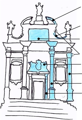 methodenvorschlag landesbildungsserver baden w rttemberg. Black Bedroom Furniture Sets. Home Design Ideas
