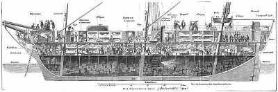 """Auswandererschiff """"Gartenlaube"""""""