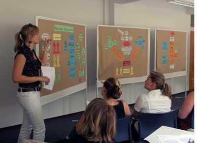 Präsentation der Ergebnisse der Gruppenarbeit