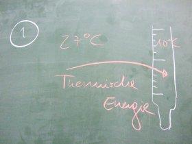 Thermische Energie geht aus dem umgebenden Medium auf das Thermometer über.