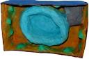ein Zellmodell