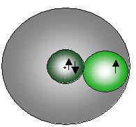 Lithium-Atom