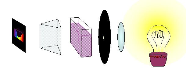 Photometer schematisch