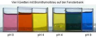 Bromthymolblau bei verschiedenen pH-Werten