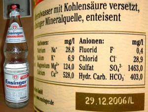 Etikett Mineralwasser
