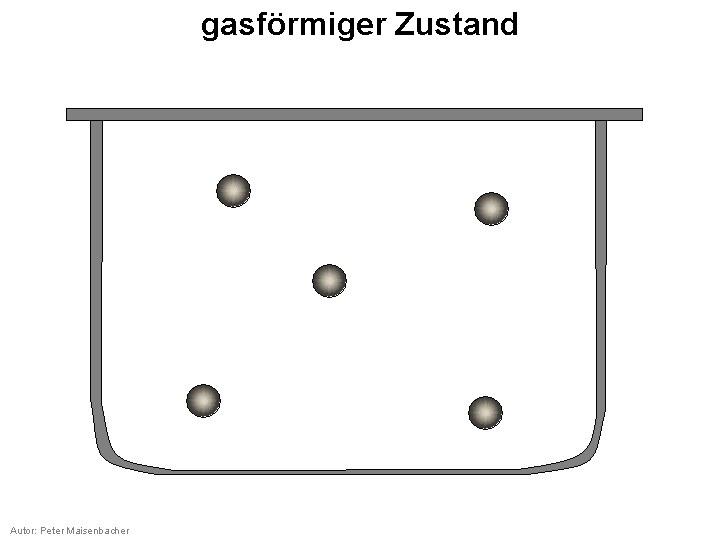 gasförmiger Zustand