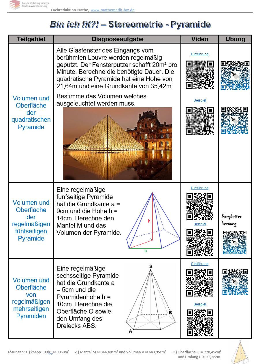 Vorschau_Stereometrie_Pyramide.png