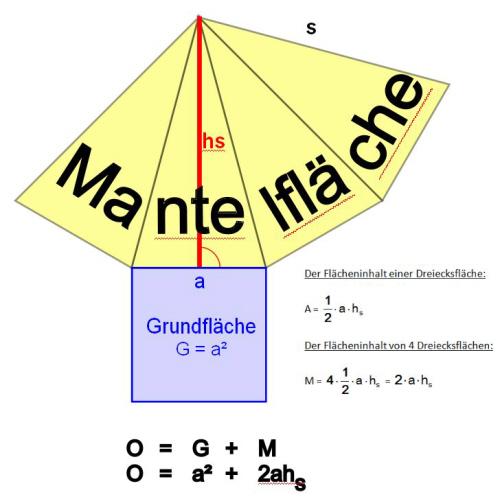 Pyramiden — Landesbildungsserver Baden-Württemberg