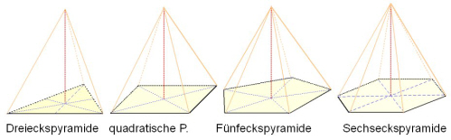 pyramiden landesbildungsserver baden w rttemberg. Black Bedroom Furniture Sets. Home Design Ideas
