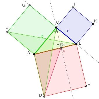 Beweisskizze zum Satz des Pythagoras