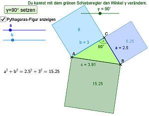 Die Satzgruppe des Pythagoras — Landesbildungsserver Baden-Württemberg
