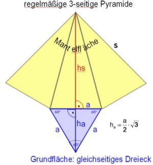 Dreieckspyramide