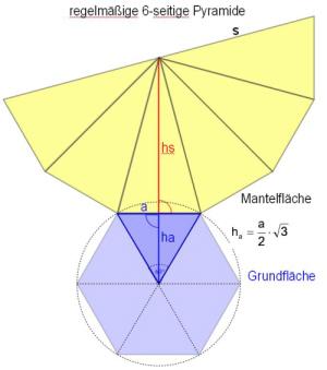 Sechseckspyramide