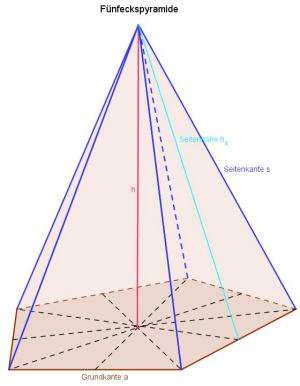 Fünfeckspyramide