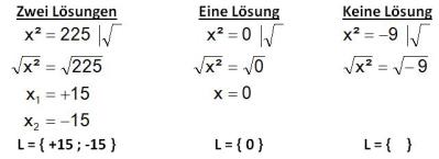 Die rein quadratische Gleichung — Landesbildungsserver Baden-Württemberg