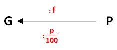 Berechnung des Grundwertes G