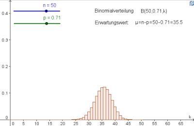 Binomialverteilung und Erwartungswert bei binomialverteilten Zufallsvariablen