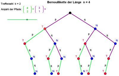 Rekursionsformel für n über k