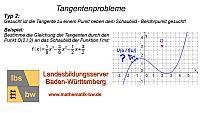 Lernvideo Tangentengleichung zum Problem 2