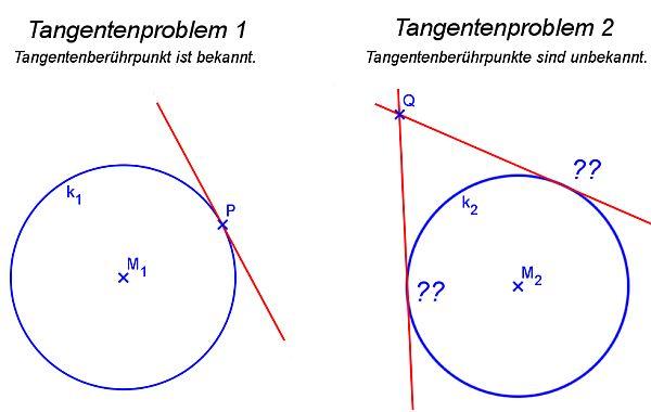 Tangentenprobleme 1 und 2