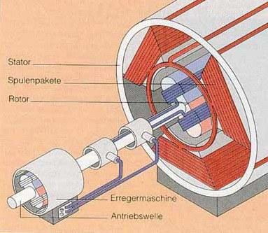 SB123-rotor.jpg
