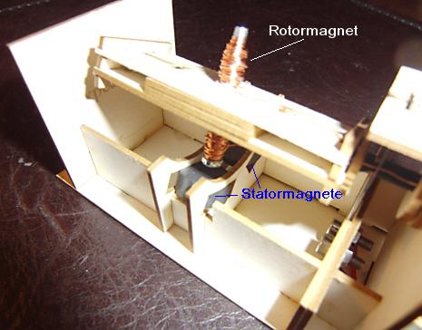 Aufbau des Eigenbau-Elektromotors