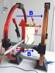 Magnetfeld und Geschwindigkeit gleichgerichtet