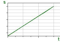 vergleich_bewegung_schwingung_4.bmp