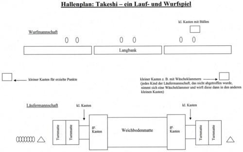 takeshi_hallenplan.jpg