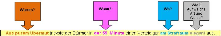 grafik_adverbiale_bestimmungen