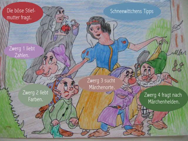 märchen im unterricht