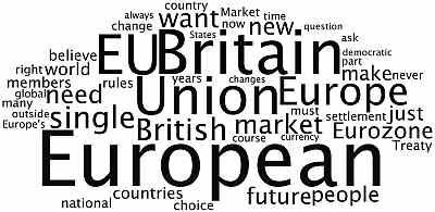 The PM used these ~50 words most frequently in this speech (download: see below) - Britain and Europe - Soziokulturelles Wissen - Interkulturelle kommunikative Kompetenz - Landesbildungsserver Baden-Württemberg Englisch