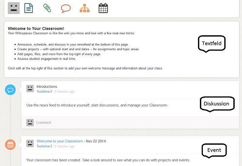 Ein Screenshot der Startseite eines Wikis bei Wikispaces mit den drei automatisch generierten Elementen Textfeld, Diskussion und Event