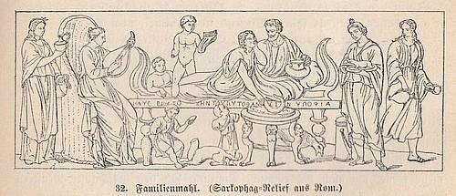 Gastmahl einer römischen Familie, aus dem Buch von Jäger, Geschichte der Römer
