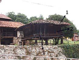 un horreo asturiano