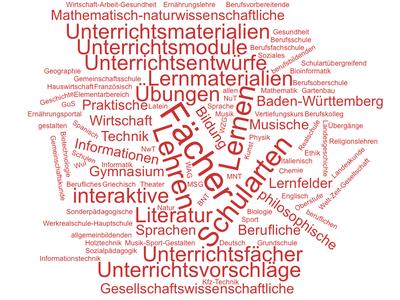 """Diese Wortwolke zeigt schlagwortartig die Inhalte, die im Portal """"Fächer & Schularten"""" vorkommen."""