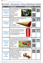 Interaktive Checklisten - Stereometrie Kl.10