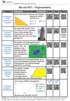Interaktive Checklisten - Trigonometrie