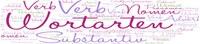 Deutsch: Die Wortarten